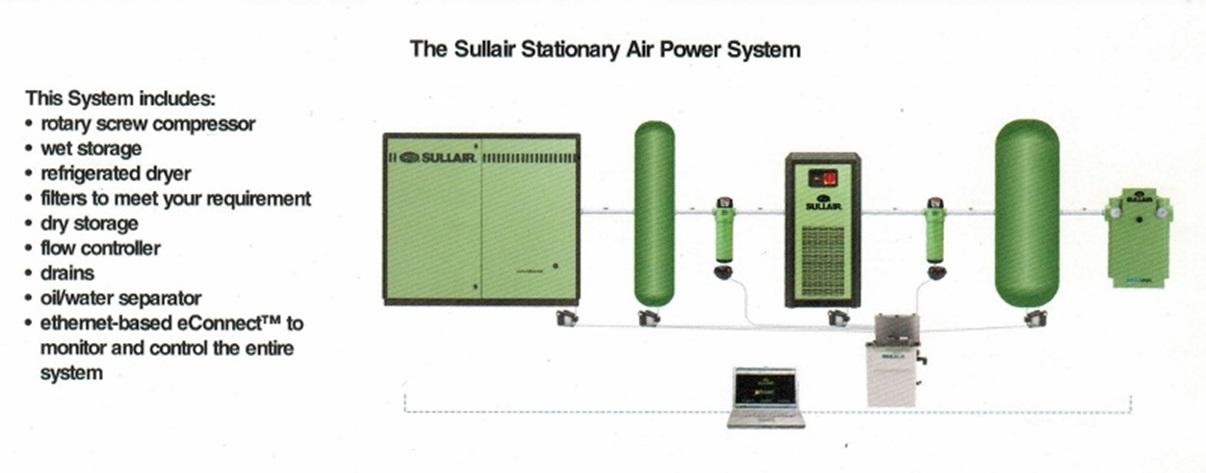 air condenser service and repair 10